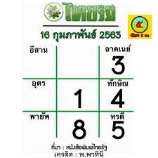 หวยไทยรัฐ ในปี 2020   คำคมขำๆ, คำคม, ดวงชะตา