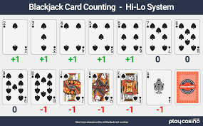blackjack card counting learn how to