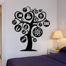 Knowledge Tree Vinyl Wall Decal Science School Chemistry Physics Stickers Mural Bedroom Home Decoration Classroom Decals Vinyl Wall Stickers Quotes Wall Accents Decals From Joystickers 12 66 Dhgate Com
