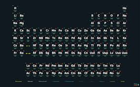 periodic table of the elements poster
