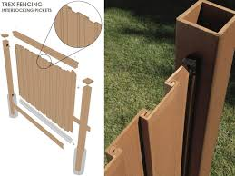 Trex Seclusions Fence Panel Kit 10 Ft