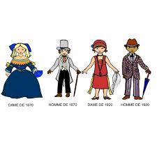 les personnages historiques eveil et