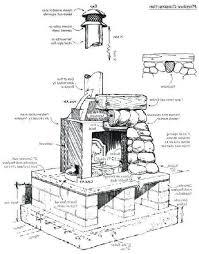 fireplace ideas simple outdoor brick