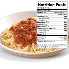 the nutritional value of your mre the