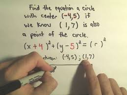 the center radius form for a circle a