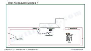 Guardian Wireless Pet Fence Manual