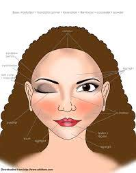 how to apply makeup with pictures