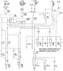1977 dodge sportsman wiring diagram