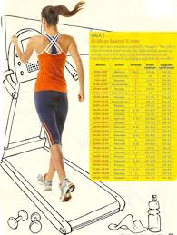 treadmill workouts to burn fat and