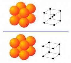 Estructura cristalina de los metales - EcuRed