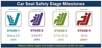 dr safety blog pro car seat safety