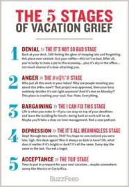 quotes about coming back from vacation quotes