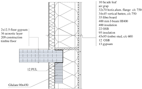 cross section through timber frame wall