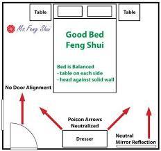 mirror in master bedroom feng shui