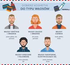 Jak Ulozyc Meskie Wlosy W Trzech Krokach Blog Hairstore