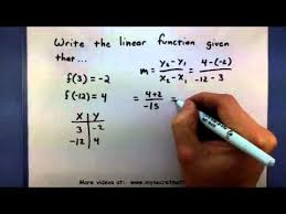 linear equations from two points