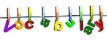 english grammar clipart Vocabulary English Language Grammar ...