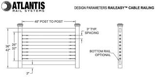Cable Rail Guide To Post Construction Configuration Shepley Wood Products