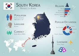 South Korea Infographics ( Population ...