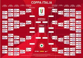Fiorentina in Coppa Italia 2019-2020 - Quando Facundo Roncaglia