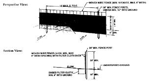 Silt Fence Fact Sheet Nrcs Wyoming