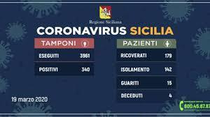 Coronavirus: Aggiornamento Sicilia 20 marzo 2020 - Magazine Pragma
