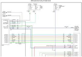 1990 lincoln town car wiring diagram