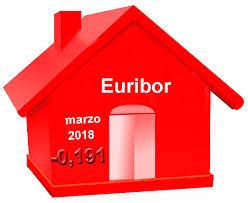 marzo de 2018 repite el mismo valor