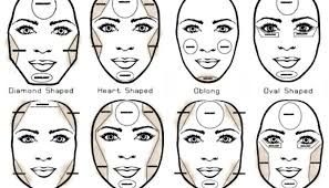 makeup tips for oval face shapes