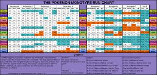 The Best Pokémon Games and Types for a Monotype Run