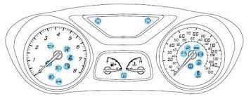 mk3 focus car warning lights
