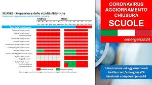Epidemia polmonite da coronavirus – COVID-10 – 2019-nCoV