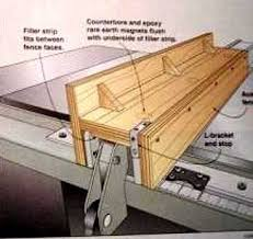 Shop Fox Fence Woodworking Talk Woodworkers Forum