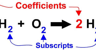 chemical equation equations chemical