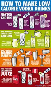 calories in vodka vodka only