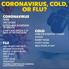 Coronavirus tips: Symptoms, prevention ...