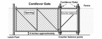 How To Select Your Cantilever Gate America S Gate Company