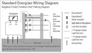 Diagram Wiring Diagram Hot Wire Fence Full Version Hd Quality Wire Fence Zingdiagram Banens Fr