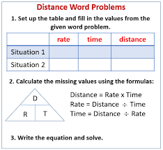 distance word problems solutions