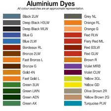 aluminium anodising kit 5 litre