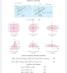chapter 12 bernoulli and energy