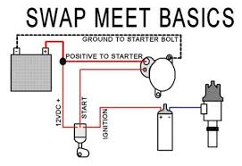 basic car wiring diagram honda fit