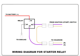 harley starter relay wiring diagram