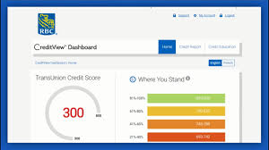 get your credit score for free in rbc