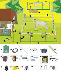 Electric Fence Electric Fence Systems Netting Energisers And Accessories Farm Electric Fencing Supplies Topsun