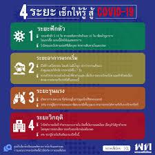 4 ระยะ เช็กให้รู้ สู้ COVID-19 - พรรคเพื่อไทย