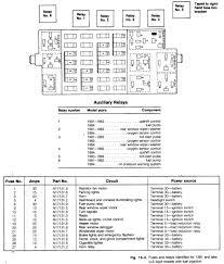 2016 volkswagen jetta fuse box map