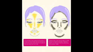 highlighting makeup tutorial