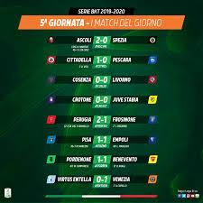 Calcio Serie B. Risultati, classifica e prossimo turno. Stasera ...