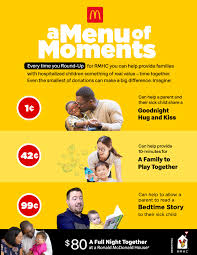 McDonald's Launches 'Round-Up for RMHC' Technology to Make Donating to  Ronald McDonald House Charities Easier | McDonald's Corporation